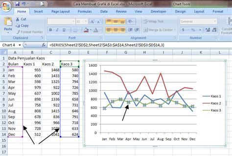 Membuat Grafik Garis Di Excel 2007 | cara membuat grafik di excel