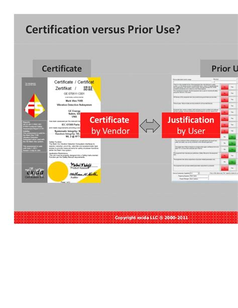 Ecu Mba Certificates by Functional Integrity Certification Exida