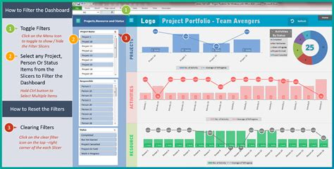 portfolio management templates project portfolio dashboard template analysistabs