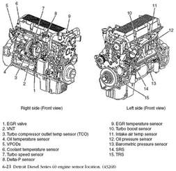 detroit diesel diesel engine troubleshooting
