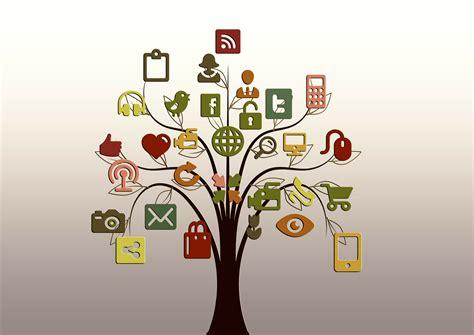 activit駸 des si鑒es sociaux les r 233 seaux sociaux d entreprise et la gestion de l