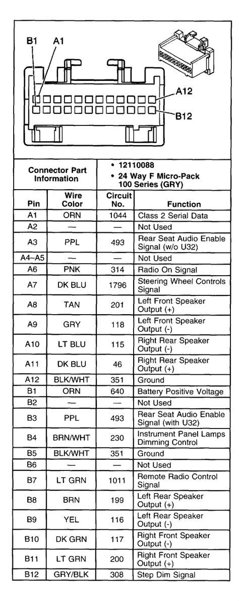 2003 chevy impala i need a stereo wiring diagram