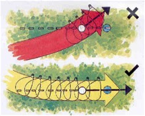 slice swing path correctmygolfslice solve your golf slice in four very