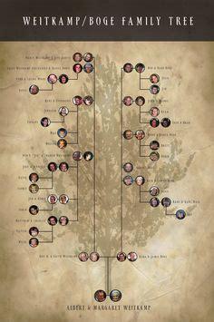 printable family tree software free printable family history chart family tree software