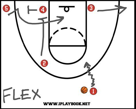 flex offense iplaybook apps