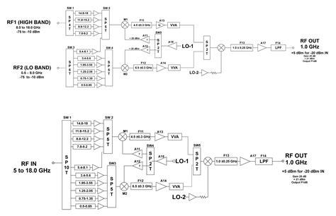 radar warning receiver block diagram four channel 0 5 18 0 ghz esm system converter
