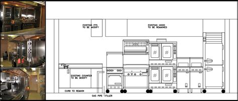 Industrial Kitchen Design Layout | small commercial kitchen layout kitchen layout and decor