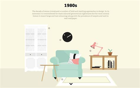 history of interior design one page mania