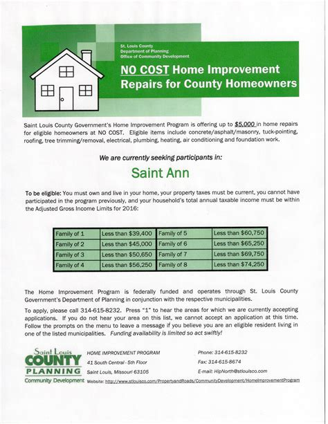 get information on home improvement program st louis