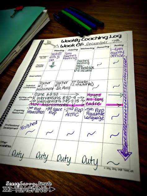 What Do Literacy Coaches Do - a day with a literacy coach sassy savvy simple teaching