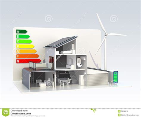 House System by Smart House With Solar Panel System Energy Efficient Chart