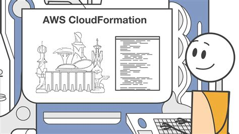 Aws Cloudformation Templates Aws Cloudformation Tutorial Part 3 Aws Cloudformation Templates