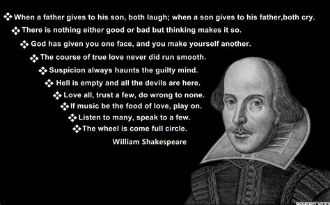 best quotes top 10 shakespeare quotes quotesgram