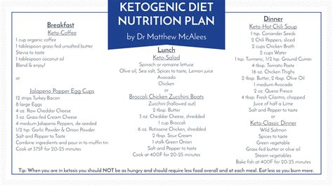 ketogenic diet the complete ketogenic diet meal plan recipe guide for beginners books the ketogenic diet made easy ask dr matthew
