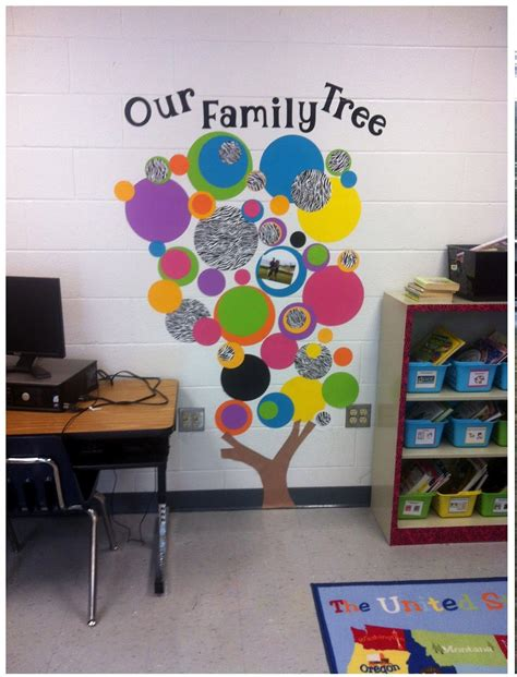 ideas for toddler class wallace family monday make it family tree for classroom