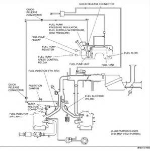 mazda 3 fuel filter location mazda free engine image for