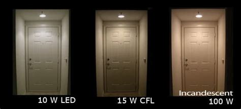 Led Vs Regular Light Bulb Led Vs Cfl Vs Incandescent Light Bulbs Sewelldirect