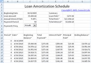 loan spreadsheet template 8 printable amortization schedule templates excel templates