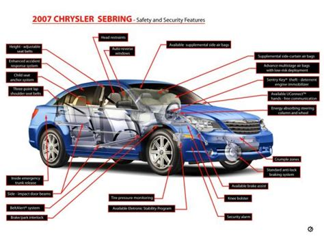 2008 chrysler sebring battery location wiring diagram for water heater wiring free engine image