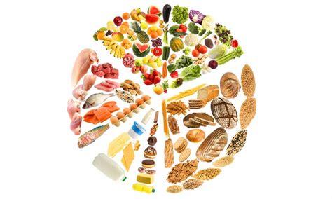 test d intolleranza alimentare test intolleranza 244 alimenti md centro dimagrimento