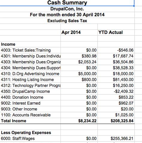 investment summary template photo annual expense report template images