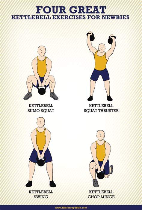 kettlebell swing workout for beginners four great kettlebell exercises for newbies fitness republic