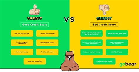 good or bad time to buy a house buying a house with bad credit uk 28 images bad credit no problem for affordable