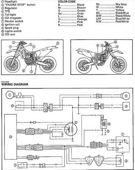 wr stator wire diagram help wr 400 426 450 thumpertalk