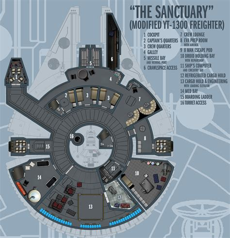 millenium falcon deck plans the sanctuary by boomerangmouth deviantart on