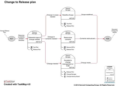 Itil Software Release Management Best Practice Maps Overview Itil Change Management Template Pdf