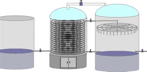 Alat Evaporator kebun aren konsep alat spray evaporator untuk pengolahan gula