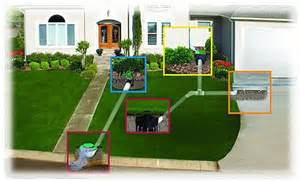 yard layout for drainage grapids drain tile yard