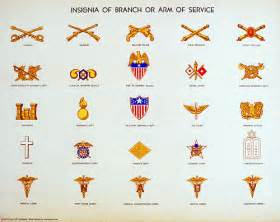 army branch colors us army insignia 1942 edited poster from the library of