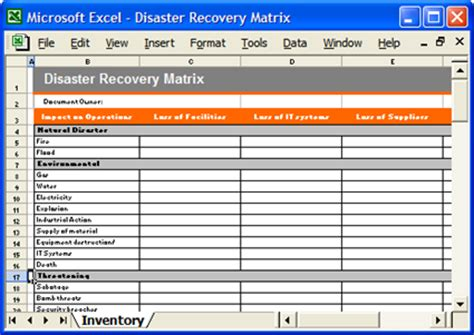 disaster recovery communication plan template communication plan business continuity communication plan