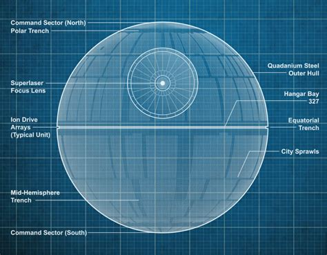 Florr Plans by What Is The Death Star