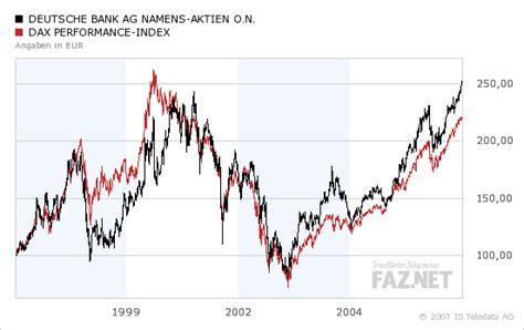 deutsche bank aktie dividende banken aktie der deutschen bank dax mit dividende