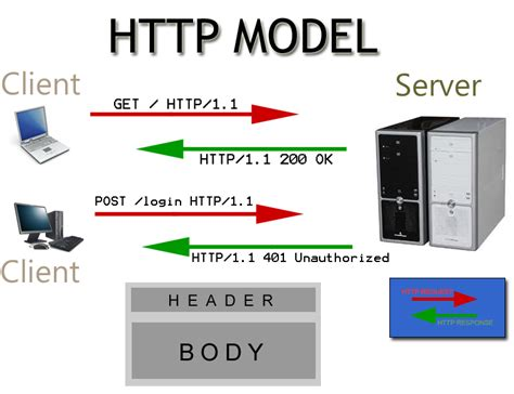 https how rest restful api callback for stand alone applications