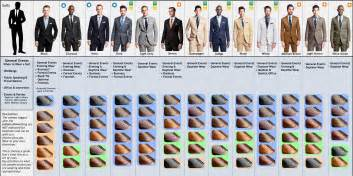 what color suit to wear a visual guide to matching suits and dress shoes