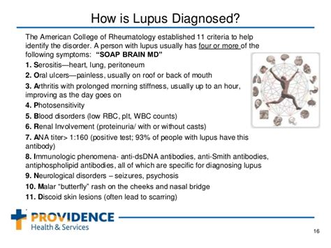 twenty one days of falling in with lupus books lupus presentation