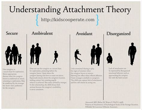 Attachment Pattern Quiz | secure attachment theory quotes quotesgram