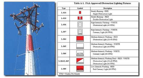 faa tower lighting requirements faa tower lighting requirements decoratingspecial com