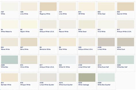 white color names designers explain differences in white paint