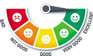 Or Age Rating Rating Ranking And Recommending Are The Three R S For The Age Researchers Say Daily