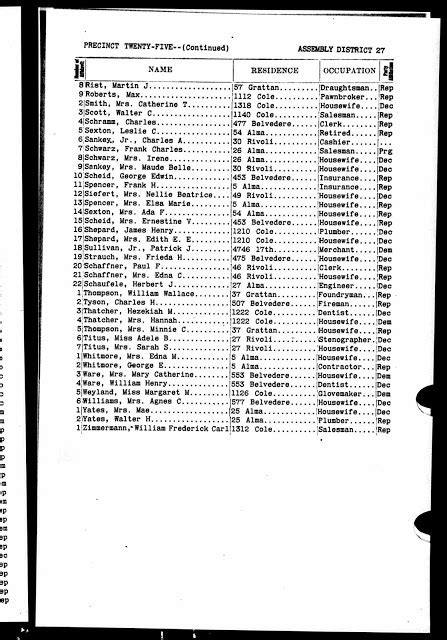San Francisco County Clerk Records Genea Musings Treasure Chest Tuesday 1916 Voter Registration For Paul And Edna