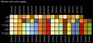 color templates my brute color template customize colors of brute my