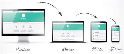 responsive layout banner ad web entrepreneurship workshop 2016 intertotex