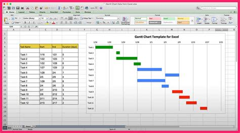 Chart Template Excel by Excel Gantt Chart Template Use This Free Gantt Chart