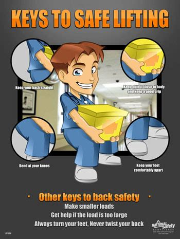 printable safe lifting poster medical back safety keys to safe lifting poster