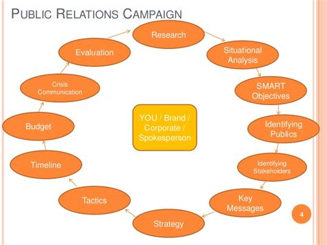 what is crisis communication in public relations