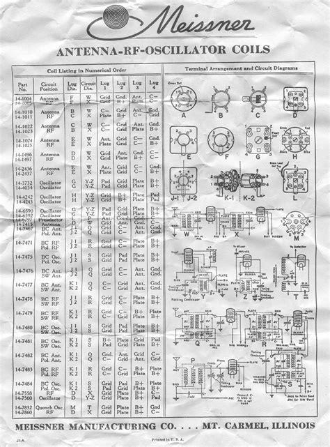 vintage data sheets  coils transformers
